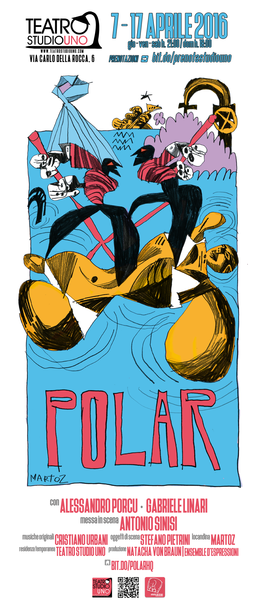 POLAR_loc